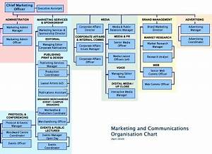 Does Your Printing Company Need A Chief Marketing Officer