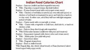 Glycemic Index Chart Indian Food Calories Chart Calorie Sheet Of Common Food