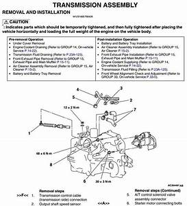 Manual De Taller Diagramas Mitsubishi Lancer 2000
