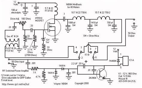 Transmitter Antenna Resources Circuits