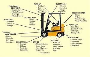 26 Best Forklift Parts Images On Pinterest