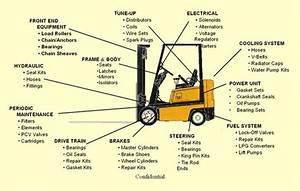 26 Best Forklift Parts Images On Pinterest