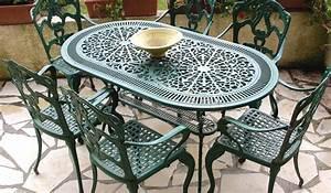 mobilier de jardin en fer forge bonne mine et entretien With meuble salle À manger avec chaise fer forgà