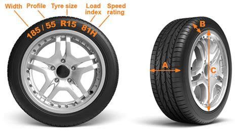 Understanding Tire Sizes Chart