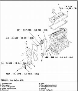 Kia Rio Timing Belt Replacement Instructions