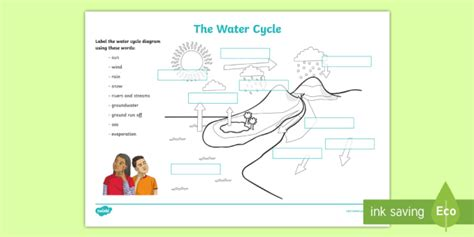 The Water Cycle Diagram Pdf by Water Cycle Labelling Worksheet Ks2 Geography Resources