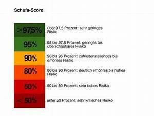 Mieter Schufa Auskunft : kostenlose schufa auskunft so geht 39 s in wenigen schritten ~ Orissabook.com Haus und Dekorationen