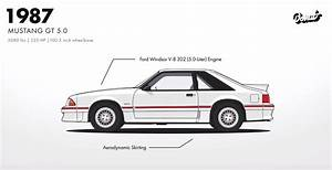 The Entire History of the Ford Mustang Condensed in One Video - AllFordMustangs
