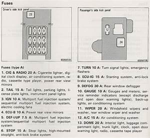 29 2001 Toyota Corolla Fuse Box Diagram