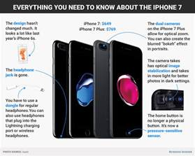 is the iphone iphone 7 review business insider