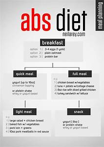 create your own abs workout plan gymguider