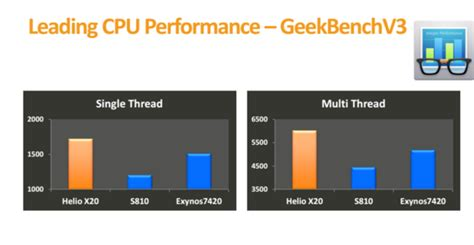 which processor chipset is best for android smartphone snapdragon or mediatek quora