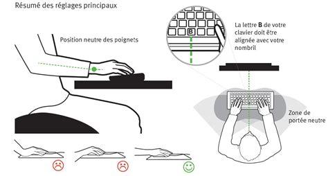position bureau position bureau ergonomique comment agencer bureau de