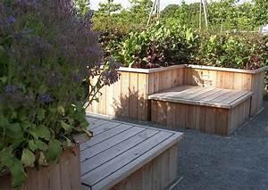 Das Hochbeet Selber Bauen Kompostfarm Selbstversorgung