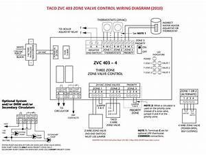 Taco 571 Zone Valve Wiring Diagram