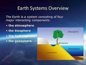 Venn Diagram Of Earths Spheres