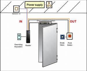 Door Access Control System Wiring Diagram