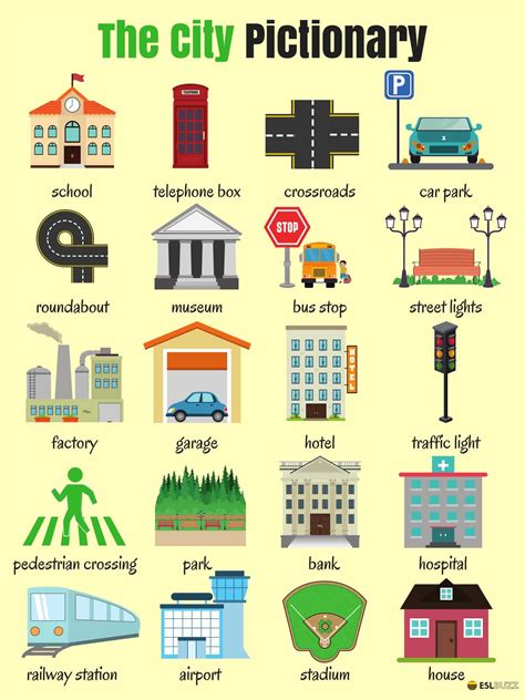 vocabulary places in the city eslbuzz learning