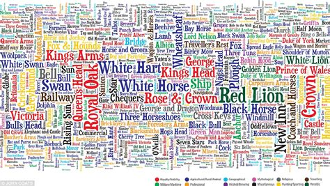 red lion  white hart  popular pub names  england