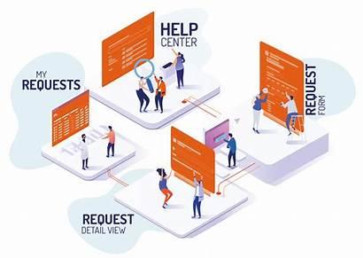 Desk Service Jira Customer Modern Portal Overview