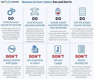 Resume and cover letter dos and don39ts for Dos and don ts of cover letters