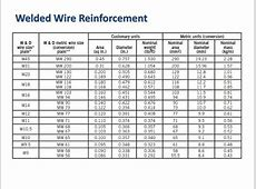 Welded wire fabric specifications moln movies and tv 2018 reinforcement weight chart images free any chart examples greentooth Image collections