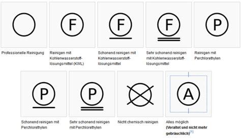 zeichen auf wäsche bedeutung zeichen kein trockner pflegesymbol auf w sche nicht schleudern oder nicht in den trockner