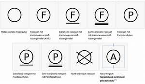 Trockner Zeichen Bedeutung : waschmaschine zeichen m bel design idee f r sie ~ Markanthonyermac.com Haus und Dekorationen