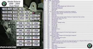 Fuse Panel Layout - Skoda Octavia Mk I