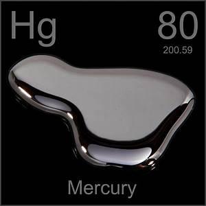 Mercury Hg Review