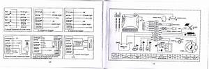 Mercedes 190e  I Repeatedly Put An Alarm System