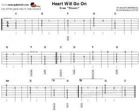 Easy Guitar Tabs for Beginners