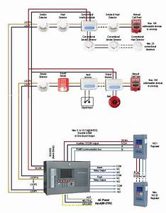 25  Best Ideas About Fire Alarm System On Pinterest