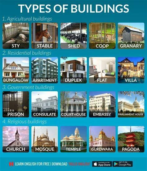 Types of buildings english English vocabulary English