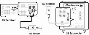 S8 Quick Setup  U2013 Audioengine