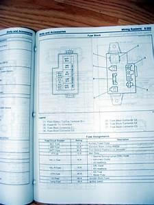 Suzuki Aerio Fuse Box