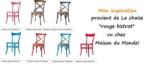 comment peindre une chaise comment peindre une chaise en paille