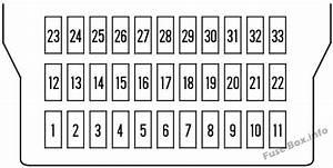Fuse Box Diagram  U0026gt  Honda Odyssey  Rl3  Rl4  2005
