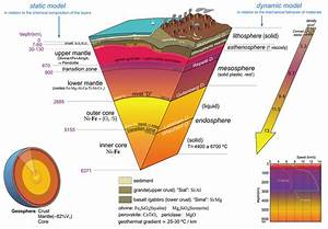 1  The Internal Structure Of The Earth  Geosphere  Is