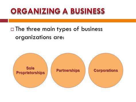 Types Of Business Ownership Chapter Ppt Video Online Download