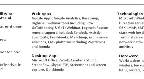 Give Me An Exle Of A Resume by I Apps Hanselman