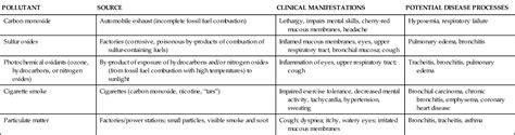 restrictive pulmonary disorders basicmedical key