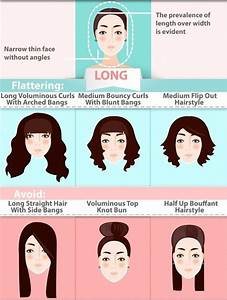 Coupe De Cheveux Visage Allongé Femme 2017 : the ultimate hairstyle guide for your face shape ~ Melissatoandfro.com Idées de Décoration