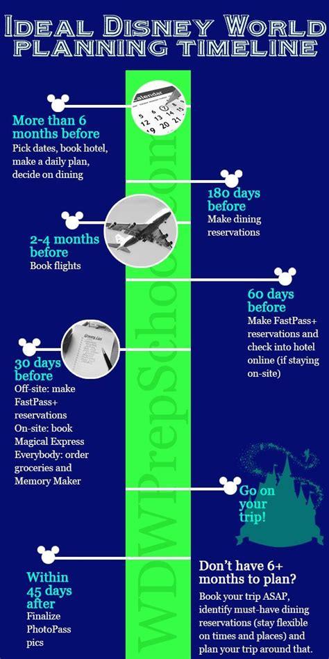ideal short time disney world planning timelines prep