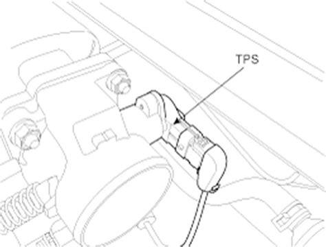 electronic throttle control 2006 hyundai elantra parental controls repair guides component locations throttle position sensor autozone com
