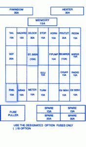 Kia Sportage Instrument Fuse Box Block Circuit