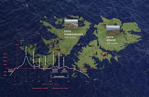Relieve y suelo en Malvinas Geografía Museo Malvinas UNLa