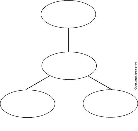 Three Bubble Graphic Organizer Template by Star Webbing Cluster Graphic Organizer Printouts