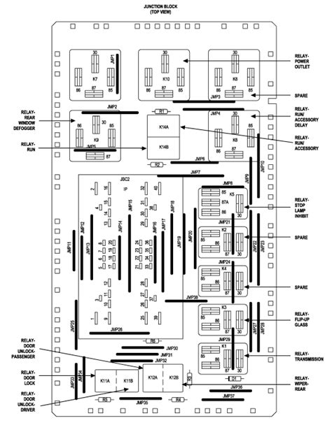 2005 Jeep Grand Fuse Panel Diagram by 05 Jeep Liberty Fuse Box Jeep Auto Fuse Box