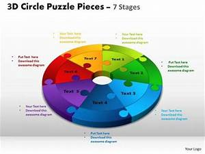 Double Circular Puzzle Process Chart 7 Stages